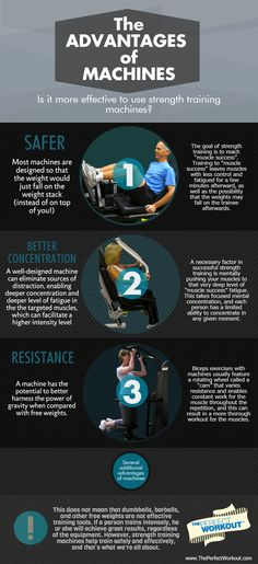 This infographic shows the advantages of machines in workouts. Solana Beach, Start Where You Are, Machine Design, Strength Training, Orange County, Personal Trainer, Trainers, Infographic, Muscle
