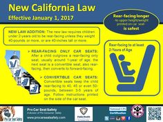 Dating age laws in california