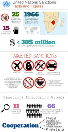 IISCA-Blog: UN updated a list of sanctions for public knowledg...