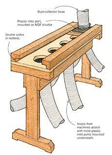 Quick-Change Dust-Collection Manifold - Fine Woodworking Tip #woodworkingtips