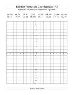 Figura com plano cartesiano | matematicas | Pinterest | Planos ...