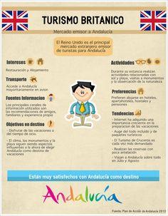 Infografía sobre el Mercado Británico