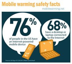 Mobile Warming Safety Facts - mobilewarming.net