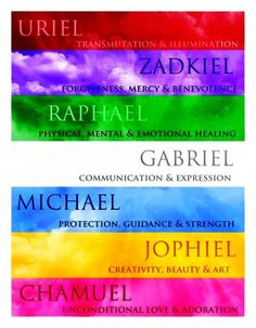 Archangels, their colors and primary responsibilities.