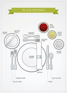 Use this guideline for any dinner party. Just edit depending on how many courses you'll be having