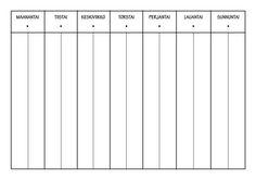 Ennakointi Bar Chart, School, Adhd, Bar Graphs