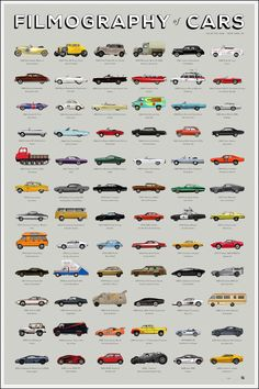 Dalla bombatissima Duesenberg modello-J del Grande Gatsby alla Chevrolet Camaro di Transformers 2, passando per la Ford Deluxe con decalcomanie a forma di lampo di Grease, la chiassosa Cadillac Miller-Meteor del '59 usata dai Ghostbusters, il buffo maggiolino della serie di film di Herbie, la fiammante Duetto rossa de Il laureato, la Mustang di …