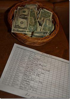 Derby betting idea- $ 2 per box, those betting on the winning horse splits the pot.