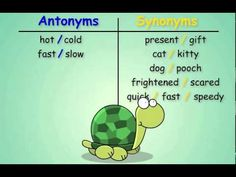 Word relationships can be tricky, but understanding them is key to really understanding language. VocabularySpellingCity.com can help! This video lesson explains a little bit about Antonyms and Synonyms.    Learn more at http://www.spellingcity.com   SpellingCity has both a free and premium service, the free service on Vocabulary SpellingCity allow...