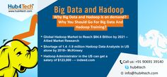 At Hub4Tech, we offer Hadoop Online and In-Class Certification based training from verified trainers to bolster your career in Big Data. Come join us today and give your career as well as business a boost.