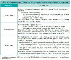 SEP. Programa de Estudios 2011