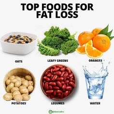 To lose body fat, you need to eat foods that promote fat loss. No food is going to magically burn any fat, but some foods will help you control your food intake better than others. Some include foods. Healthy Recipes For Weight Loss, Weight Loss Drinks, Weight Loss Meal Plan, Healthy Tips, Fitness Nutrition, Health And Nutrition, Filling Food, Diet Plan Menu, Food Plan