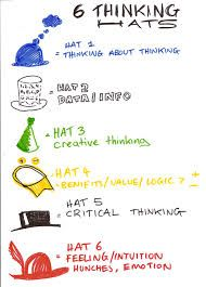 design thinking - Google'da Ara