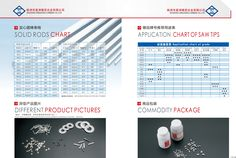 Saw Tips Manufacturer Supply High Quality Tungsten Carbide Saw Tips For Hardwood  sophia@xzcarbide.com