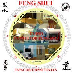 feng shui, radiestesia, arquitectura, diseño interior, geobiologia, sustentable