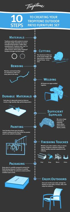 Step-by-step outline of the process used to make outdoor patio furniture. Patio Furniture Sets, Outdoor Furniture, Outline, Create Yourself, Behind The Scenes, Outdoor Living, Outdoors, Deep, Outdoor Life