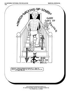 http://www.cdc.gov/vhf/ebola/pdf/ppe-poster.pdf CDC's