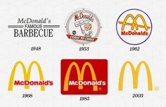 Evolution of McDonald's logo. #design