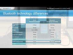 ✔ Bluetooth im Smart Home gewinnt an Bedeutung ✔    Wo liegen die Vorteile? Wird Google mit Thread oder Apple mit Bluetooth das Rennen machen?