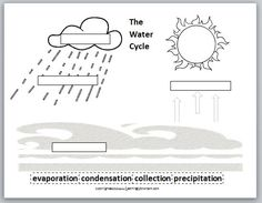 Water Cycle Worksheets Label   Would you like a copy of our Water ...