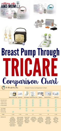 Breast pump through TRICARE comparison - discover which breast pump is right for you. Sponsored by The Breastfeeding Shop. Military Spouse, Military Deployment, Best Insurance, Breastfeeding And Pumping, Working Moms, Mom Blogs, Pumps, Shop, Usmc
