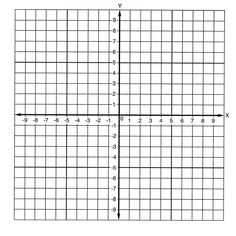 Graph Paper Stickers - Numbered Axis (500 Stickers), great addition for the interactive math notebook.