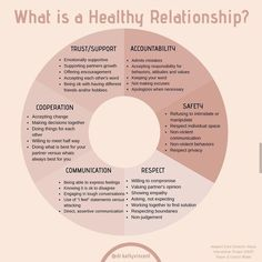 Whether you want to analyze the health of a relationship with your friend or a partner, certain habits are just indicative of a healthy relationship. Here are five key healthy relationship habits. Healthy Relationships, Relationship Advice, Struggling Relationship Quotes, Relationship Tattoos, Communication Relationship, Relationship Struggles, Distance Relationships, Travel Picture, Burn Out