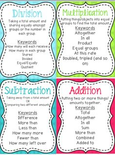 Use the descriptions above keywords on class posters next year! Teaching in Paradise: Multi-Step Word Problems, Math Skits, and a FREEBIE Fourth Grade Math, Second Grade Math, Grade 3, Math Strategies, Math Resources, Math Worksheets, Math Charts, Math Anchor Charts, Math Problem Solving