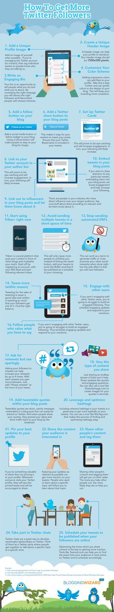 25 Ways to Get More Twitter Followers