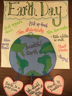 Cool Earth Day Anchor Chart/Poster. / Recreate as a continent teaching tool with tags noting stats or facts for each continent