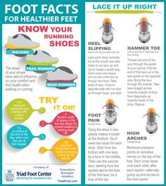 1000+ images about Podiatry Infographics on Pinterest ...