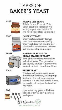 Baking Basics, Baking Tips, Bread Baking, Baking Recipes, Baking Hacks, Baking Secrets, Cake Recipes, Bakers Yeast, Yeast Packet