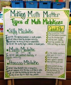 Types of math mistakes  I would make this poster less crowded/busy and easier to read for my kiddos