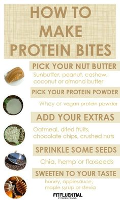 How to make protein balls.  Basic Protein Bites Recipe – yields about 18 bites. 2 Scoops Vanilla Whey Protein Powder, 1/2 cup nut butter, 1/4 cup sticky sweetener, 1 cup oats, extras as desired (chia seeds, etc.)