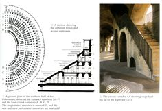 Sections of the Colosseum