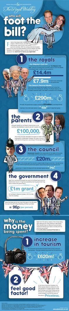 Royal Wedding  infographic Casamentos Reais 9bdc8101b24