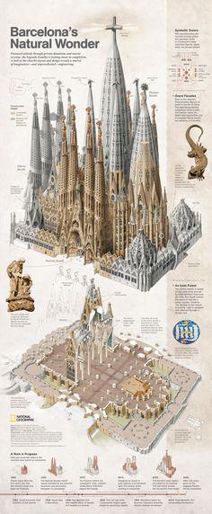 El noble arte de crear infografías históricas al detalle 9