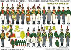 Tafel 188: Königreich Sachsen: Fuß-Artillerie-Regiment 1810-1813