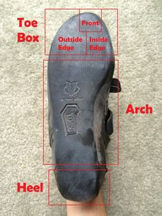 The different parts of a bouldering shoe