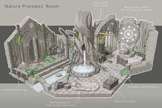 Fzd intro to design 3243 Fantasy Concept Art, Fantasy Map, Fantasy World, Fantasy Castle, Fantasy House, Bg Design, Game Design, Environment Concept Art, Environment Design