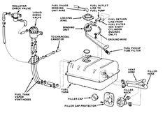 cj5 fuel line diagram