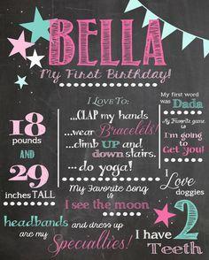Birthday Star Chalkboard Twinkle Twinkle by BellaDreamDesigns