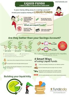 Is your money idling away in a low-interest savings account? Invest your surplus…