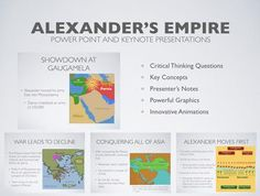Alexander's Empire Presentations   HistorySimulation.com