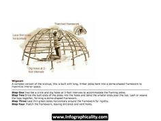 Shelter Infographic #PlanPrepPak #Survival #SurvivalGuide #SurvivalSeries #Preparedness