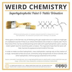 Today's #WeirdChemistry: Deterring public urination with superhydrophobic paint!Weird Chemistry archive: http://wp.me/P4aPLT-Xz