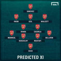 Welcome to Tunde Adenuga's Blog.: How Arsenal will line up against Chelsea