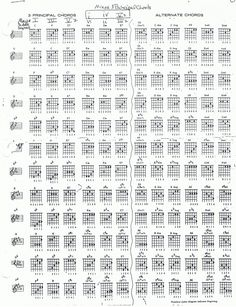 Guitar Chords Extended 2