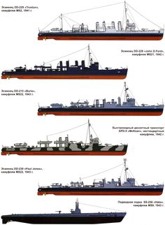 Boat Drawing, Model Ship Building, Us Navy Ships, Naval History, Nautical Art, Armada, United States Navy, Boat Plans, Aircraft Carrier