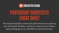 http://www.creativebloq.com/graphic-design-tips/photoshop-tutorials-1232677?utm_content=buffer2348e